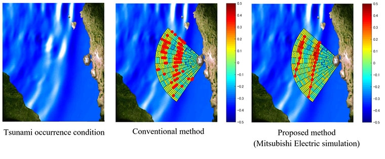 Tsunami occurrence condition / Conventional method / Proposed method (Mitsubishi Electric simulation)